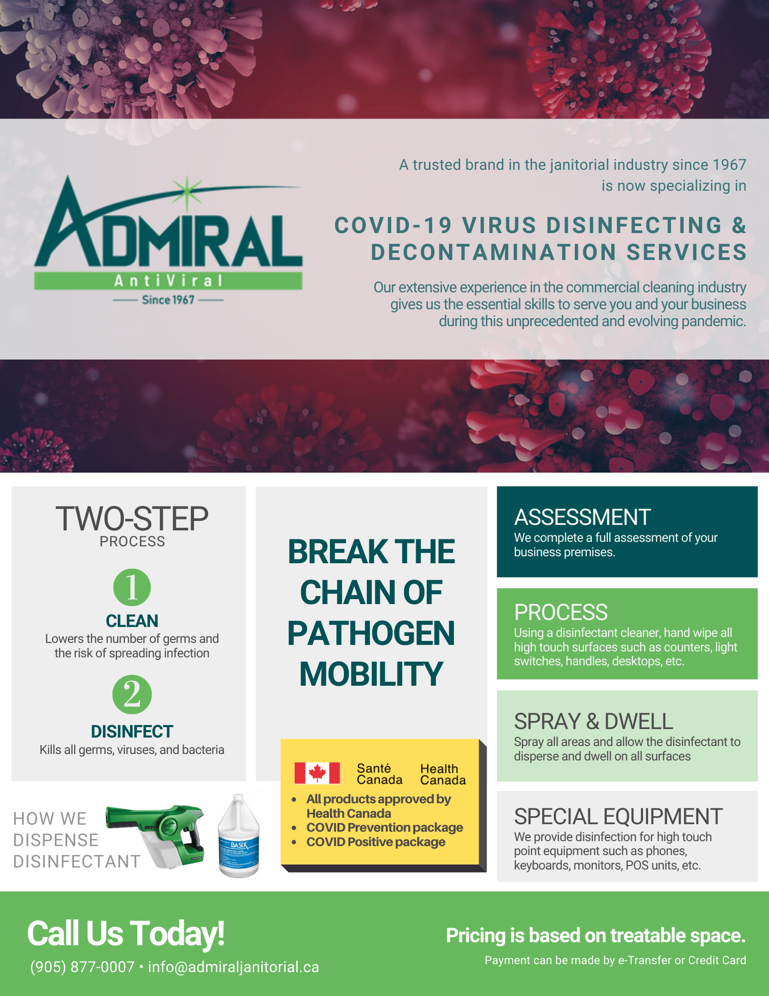 Admira Antiviral Electrostatic Disinfection